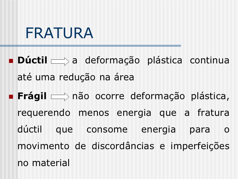 FRATURA Dúctil a deformação plástica continua até uma redução na área