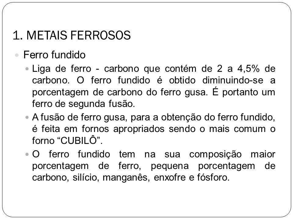 1. METAIS FERROSOS Ferro fundido