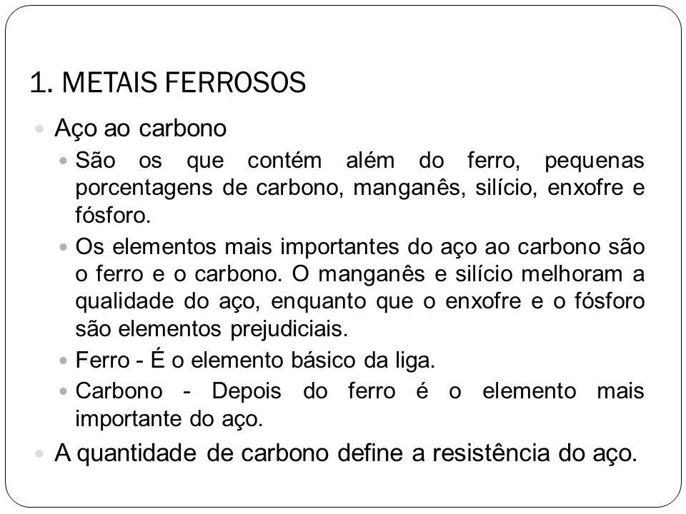 1. METAIS FERROSOS Aço ao carbono