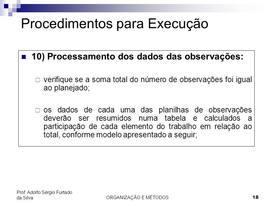 Procedimentos para Execução
