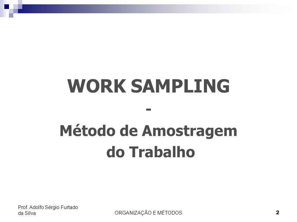 WORK SAMPLING - Método de Amostragem do Trabalho