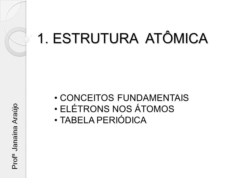 1. ESTRUTURA ATÔMICA CONCEITOS FUNDAMENTAIS ELÉTRONS NOS ÁTOMOS