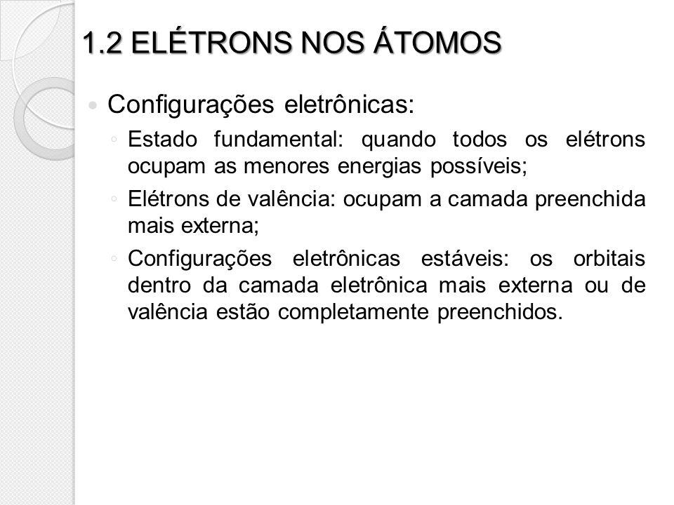 1.2 ELÉTRONS NOS ÁTOMOS Configurações eletrônicas: