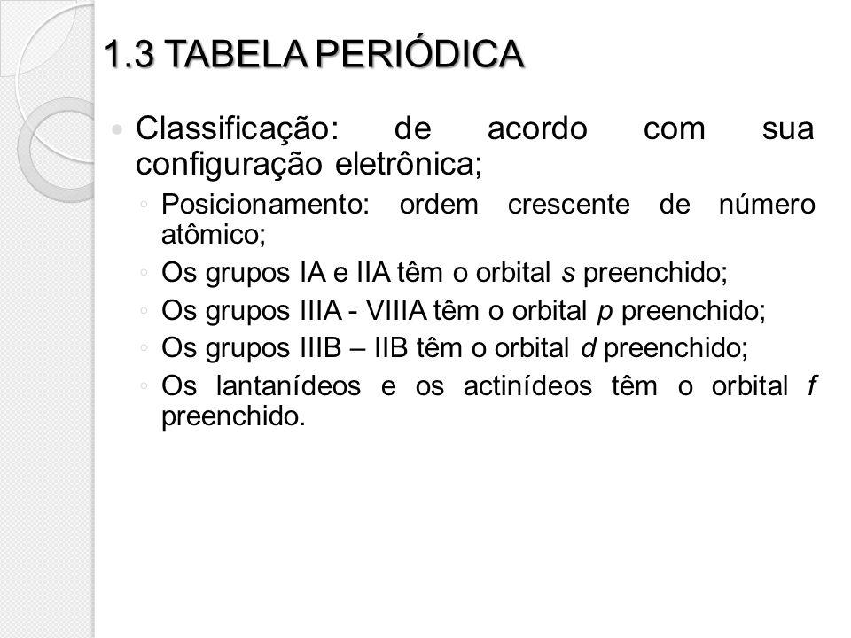 1.3 TABELA PERIÓDICA Classificação: de acordo com sua configuração eletrônica; Posicionamento: ordem crescente de número atômico;