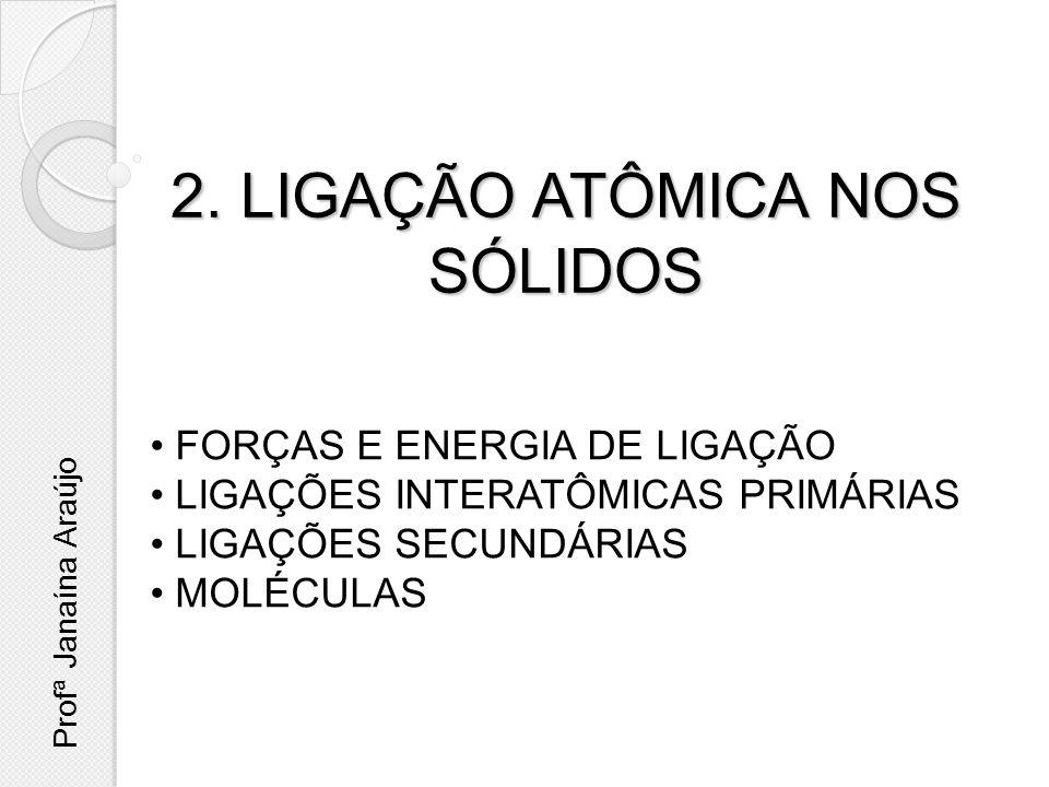 2. LIGAÇÃO ATÔMICA NOS SÓLIDOS