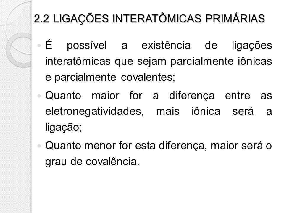 2.2 LIGAÇÕES INTERATÔMICAS PRIMÁRIAS