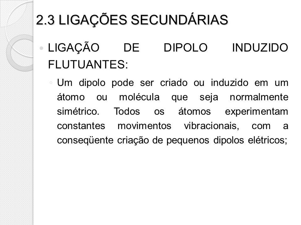 2.3 LIGAÇÕES SECUNDÁRIAS LIGAÇÃO DE DIPOLO INDUZIDO FLUTUANTES: