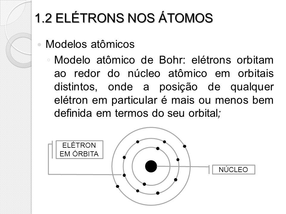 1.2 ELÉTRONS NOS ÁTOMOS Modelos atômicos