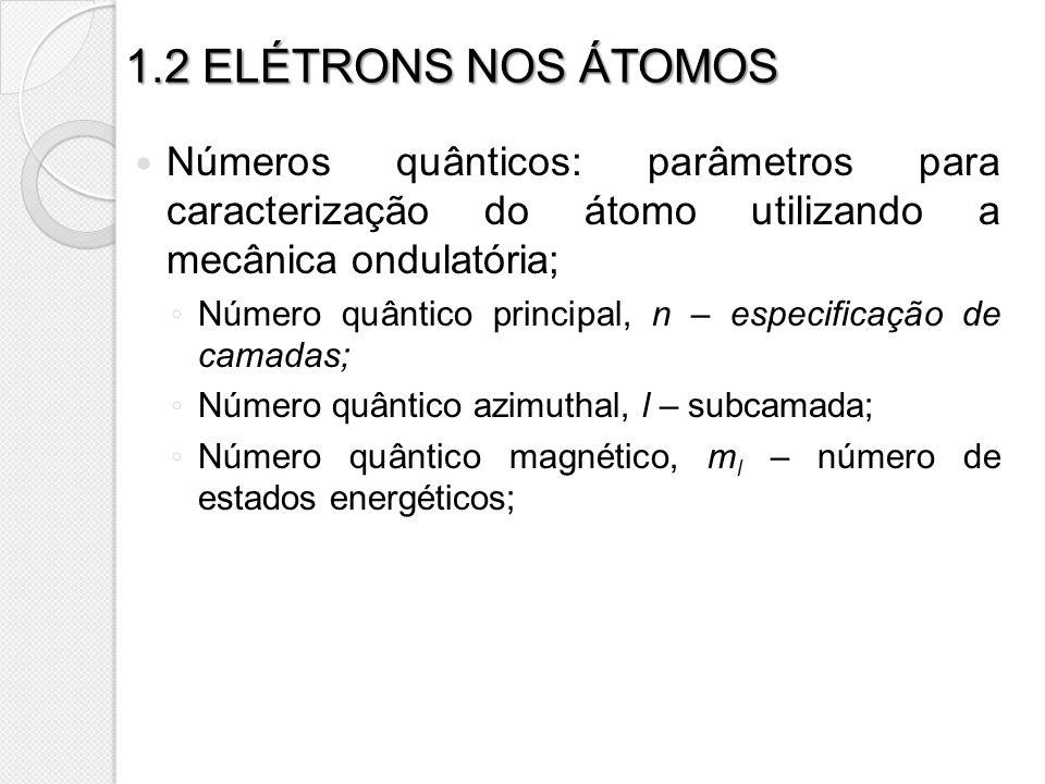 1.2 ELÉTRONS NOS ÁTOMOS Números quânticos: parâmetros para caracterização do átomo utilizando a mecânica ondulatória;