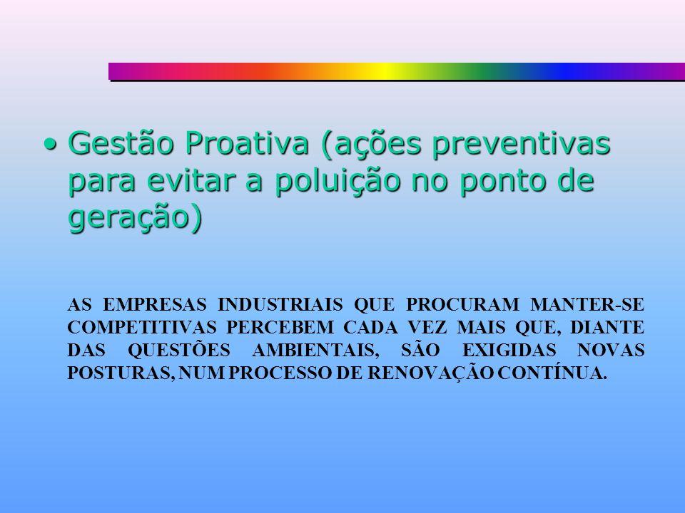 Gestão Proativa (ações preventivas para evitar a poluição no ponto de geração)