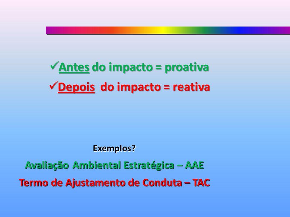 Antes do impacto = proativa Depois do impacto = reativa