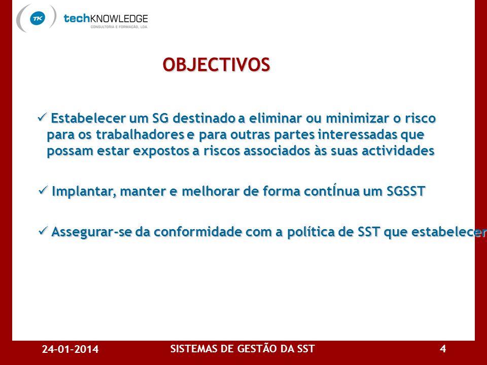 SISTEMAS DE GESTÃO DA SST