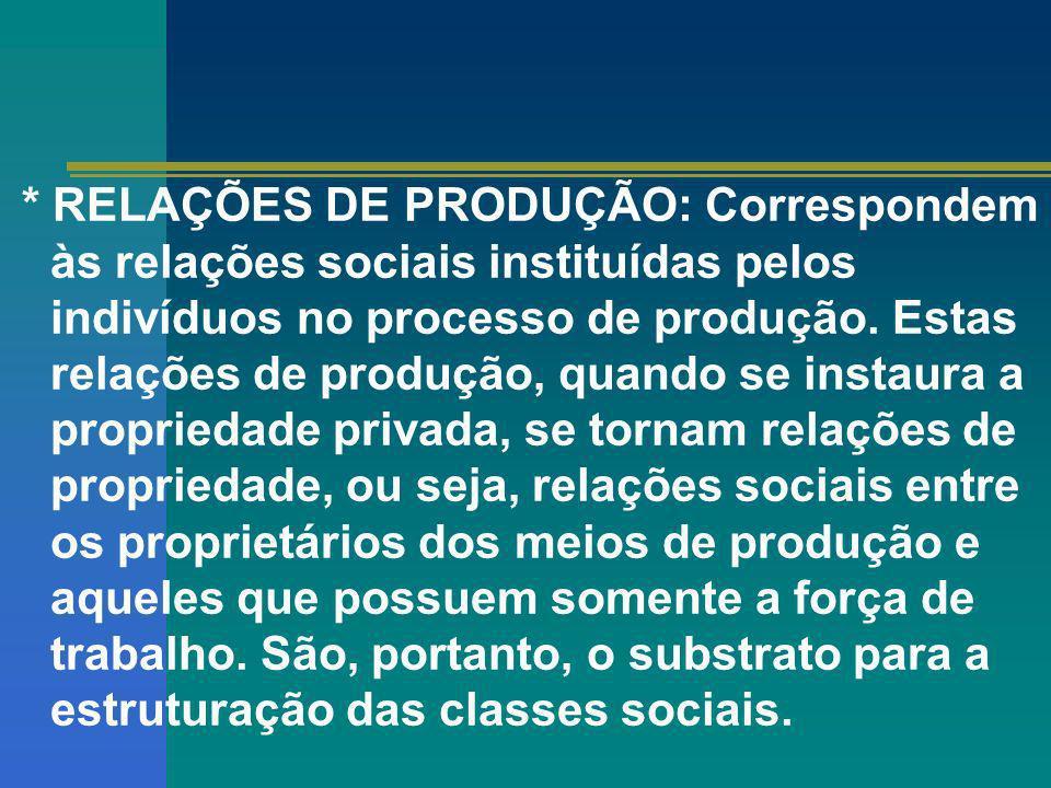 * RELAÇÕES DE PRODUÇÃO: Correspondem às relações sociais instituídas pelos indivíduos no processo de produção.