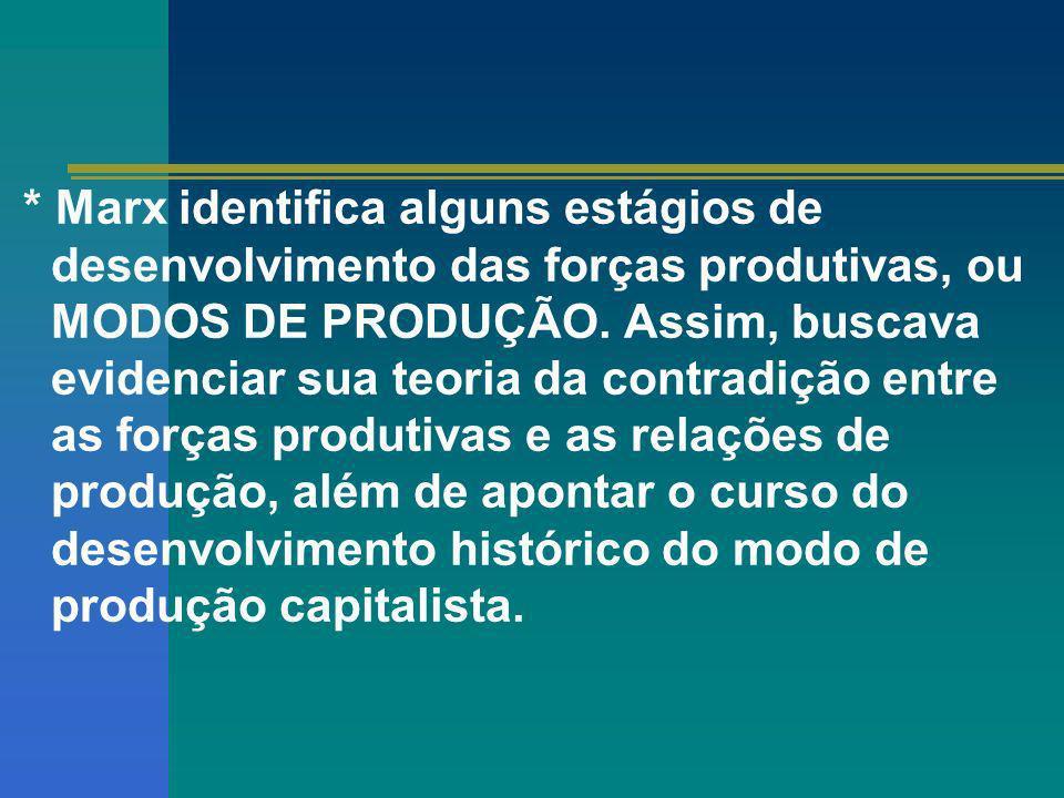 * Marx identifica alguns estágios de desenvolvimento das forças produtivas, ou MODOS DE PRODUÇÃO.