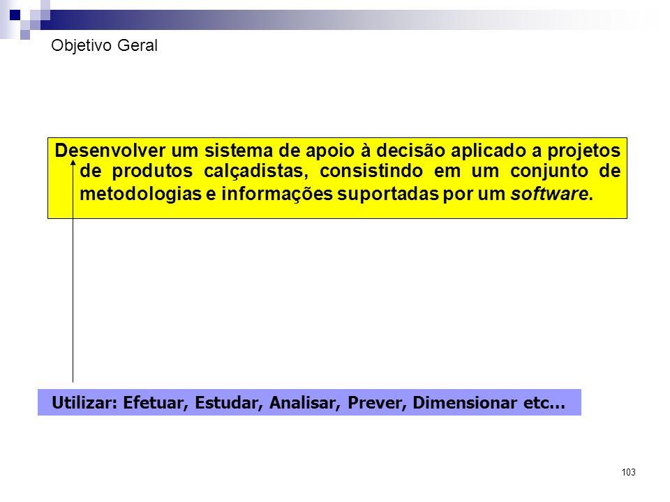 Utilizar: Efetuar, Estudar, Analisar, Prever, Dimensionar etc...