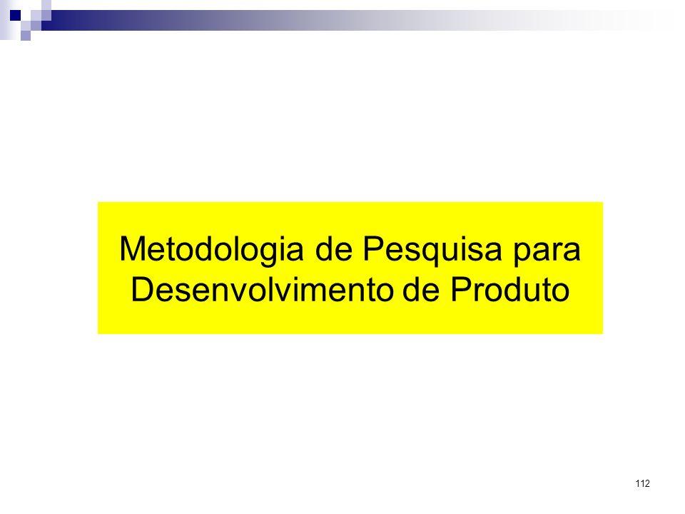 Metodologia de Pesquisa para Desenvolvimento de Produto
