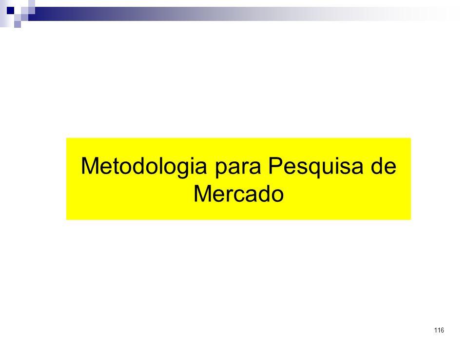 Metodologia para Pesquisa de Mercado
