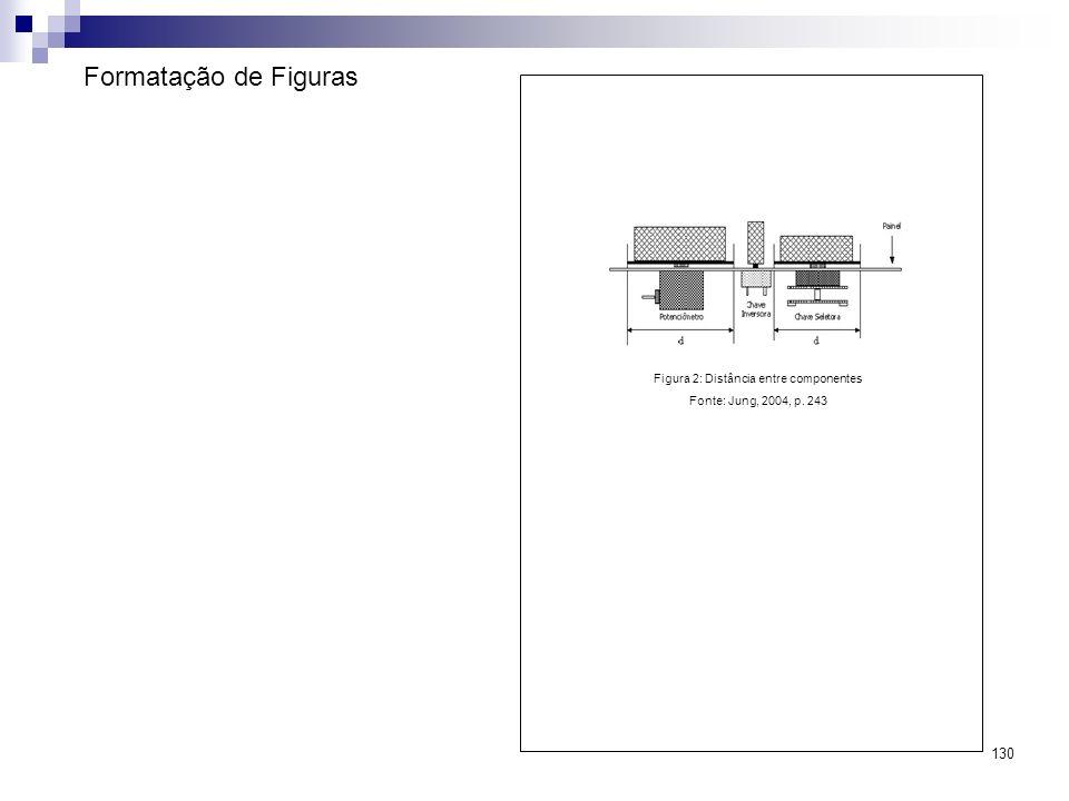 Figura 2: Distância entre componentes