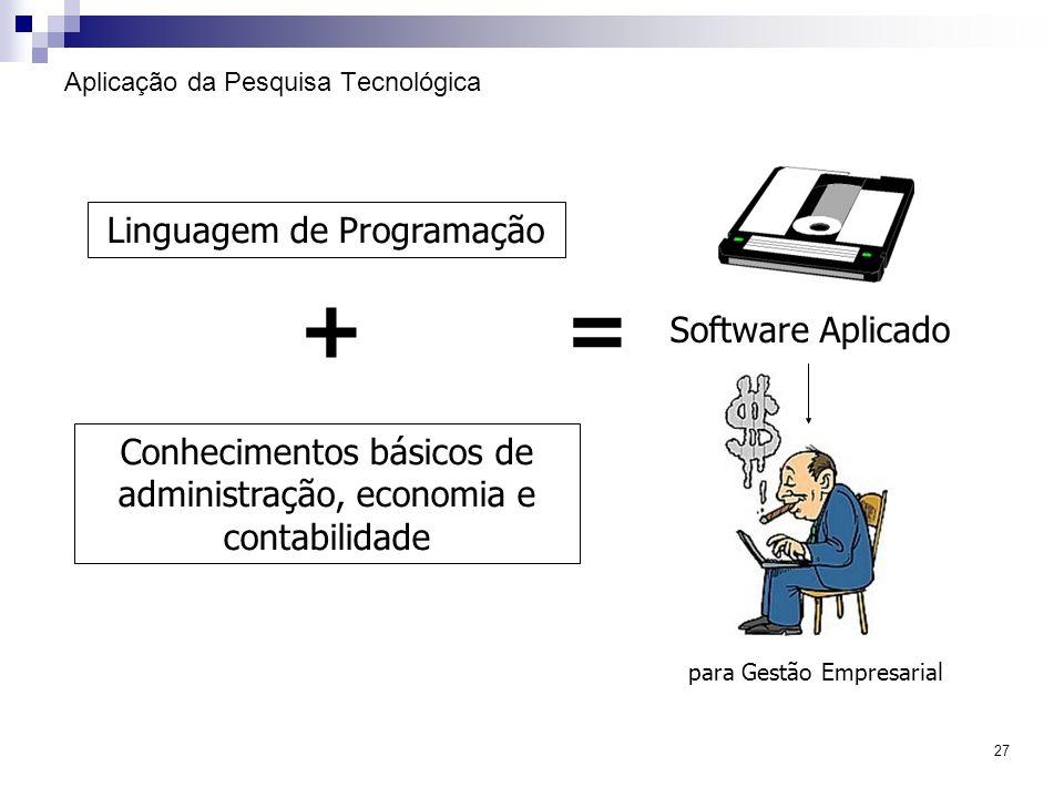 Aplicação da Pesquisa Tecnológica