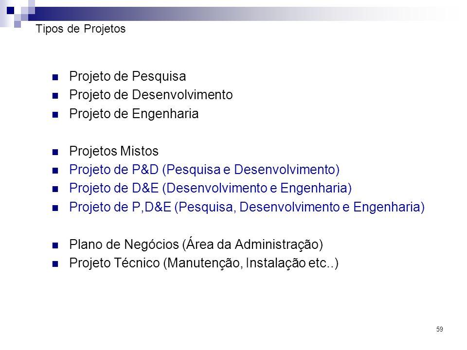 Projeto de Desenvolvimento Projeto de Engenharia Projetos Mistos