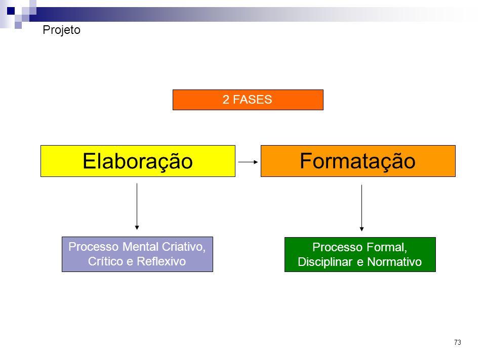 Elaboração Formatação Projeto 2 FASES