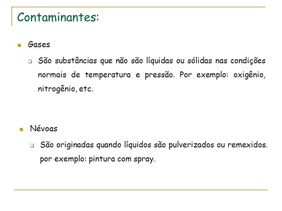 Contaminantes: Gases Névoas