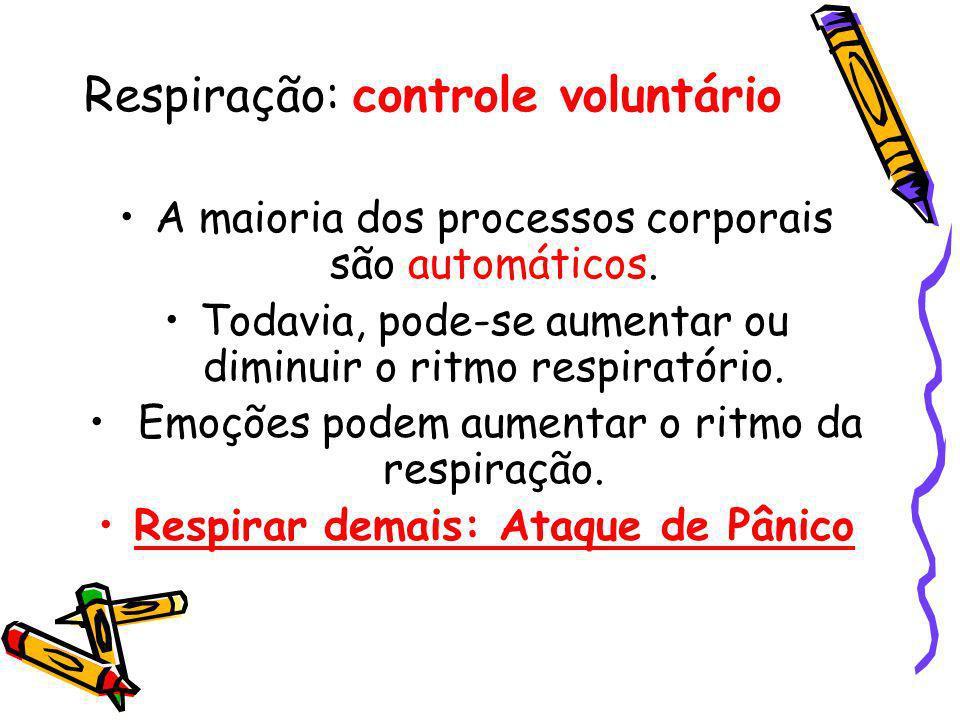 Respiração: controle voluntário