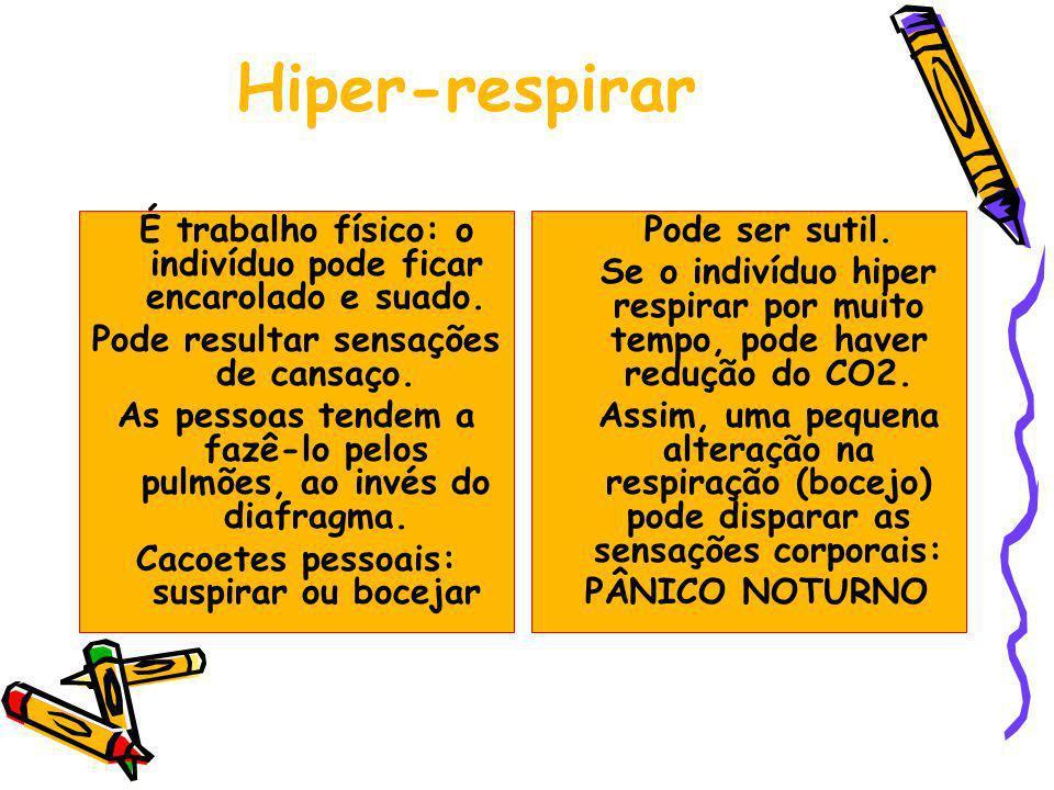 Hiper-respirar