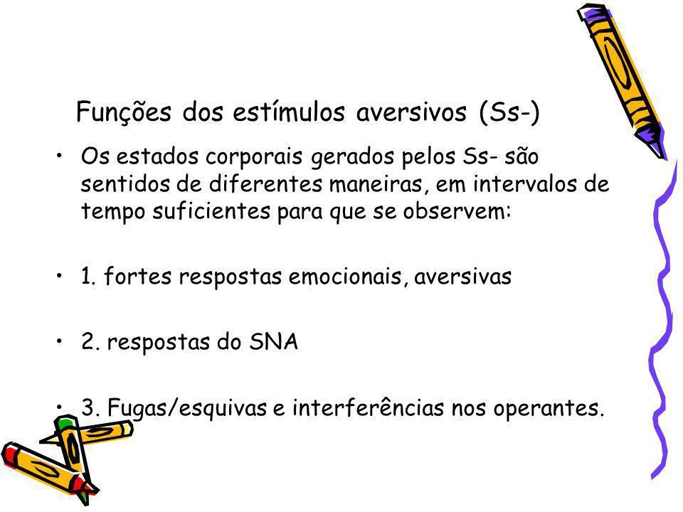 Funções dos estímulos aversivos (Ss-)