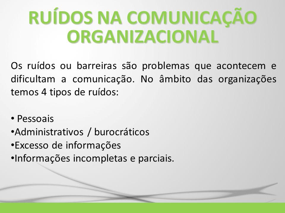 RUÍDOS NA COMUNICAÇÃO ORGANIZACIONAL