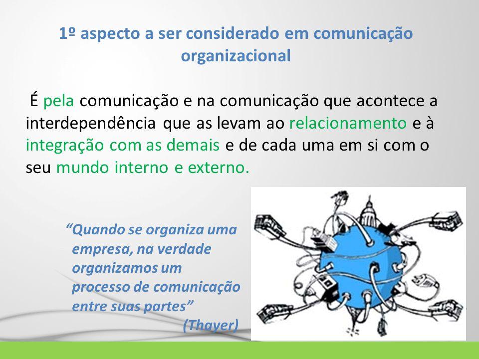1º aspecto a ser considerado em comunicação organizacional