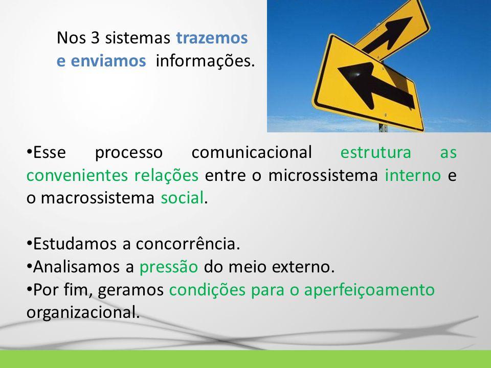 Nos 3 sistemas trazemos e enviamos informações.