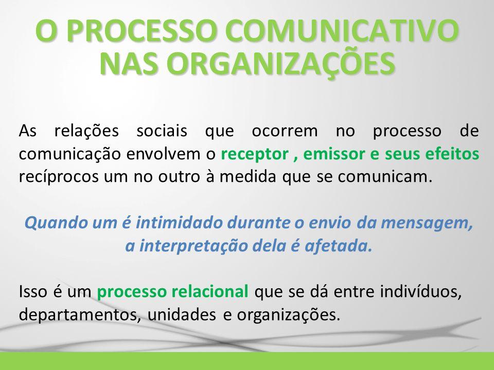 O PROCESSO COMUNICATIVO NAS ORGANIZAÇÕES
