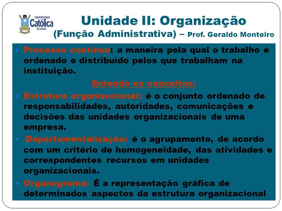 Unidade II: Organização (Função Administrativa) – Prof