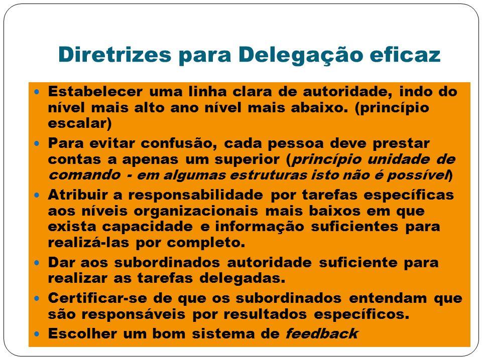 Diretrizes para Delegação eficaz