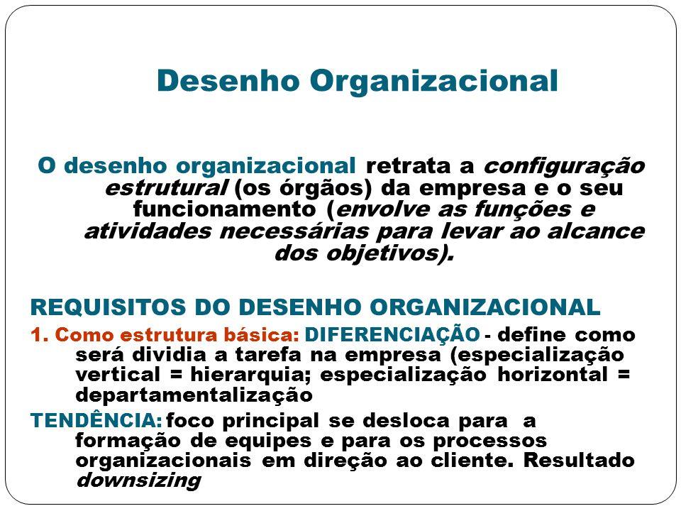 Desenho Organizacional