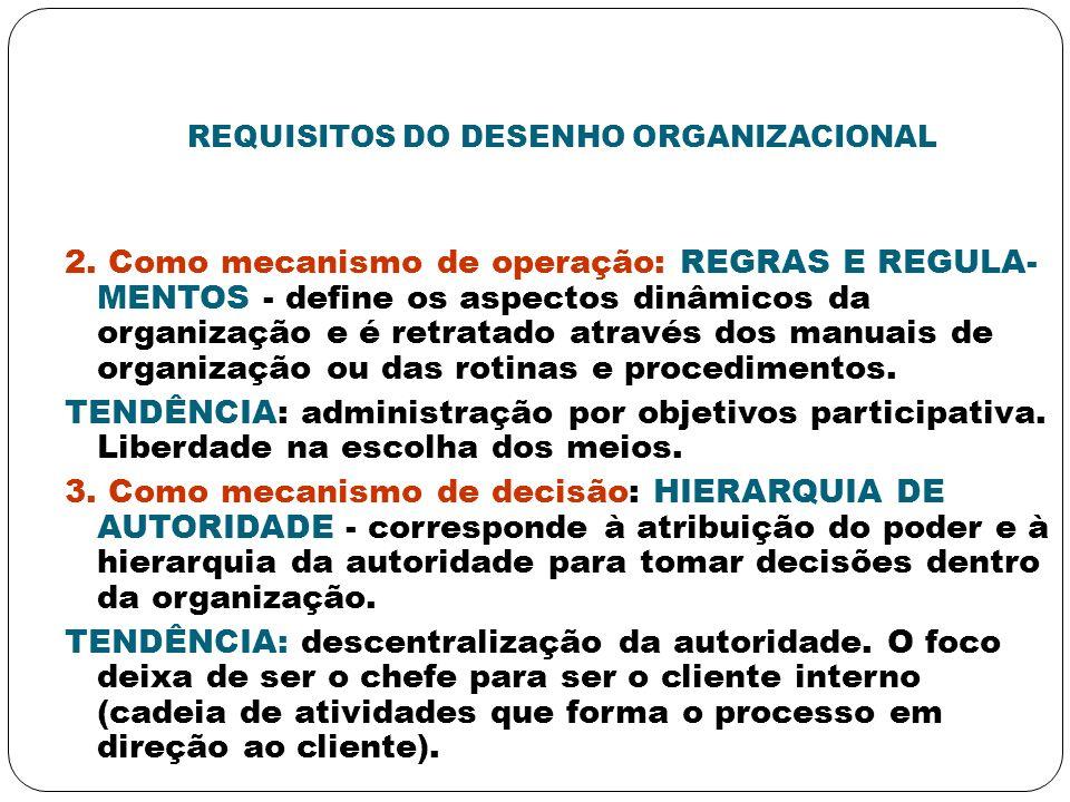 REQUISITOS DO DESENHO ORGANIZACIONAL