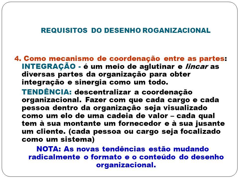 REQUISITOS DO DESENHO ROGANIZACIONAL