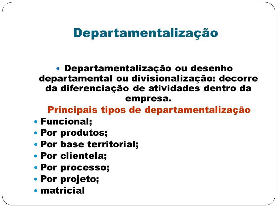 Principais tipos de departamentalização