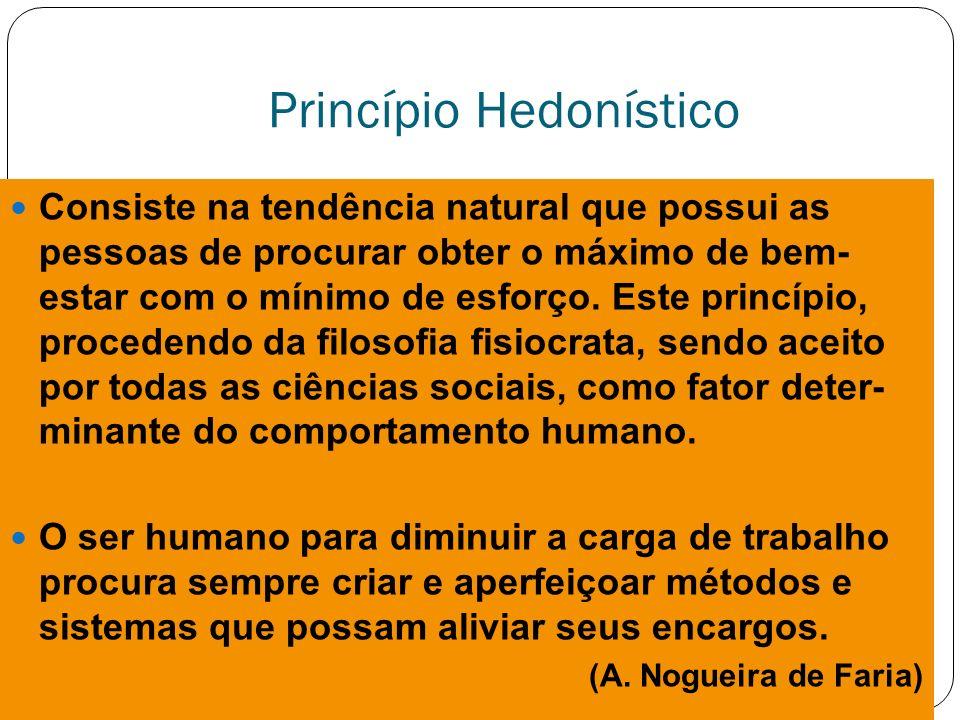 Princípio Hedonístico