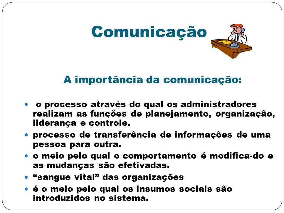 A importância da comunicação: