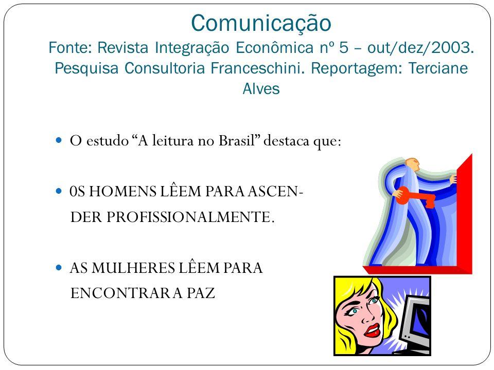Comunicação Fonte: Revista Integração Econômica nº 5 – out/dez/2003