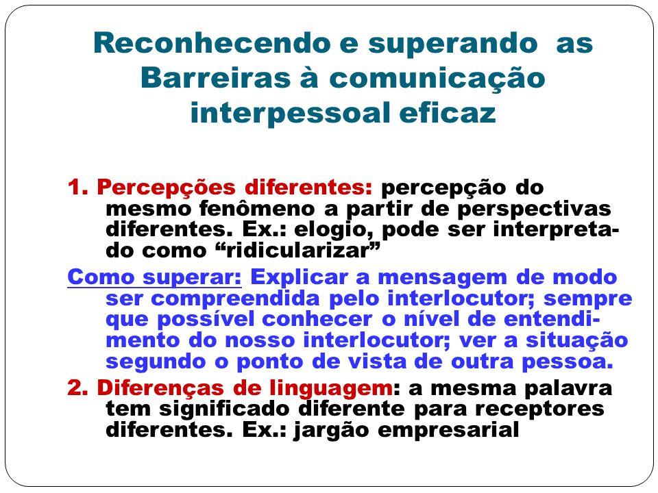 Reconhecendo e superando as Barreiras à comunicação interpessoal eficaz