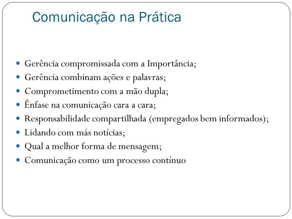Comunicação na Prática