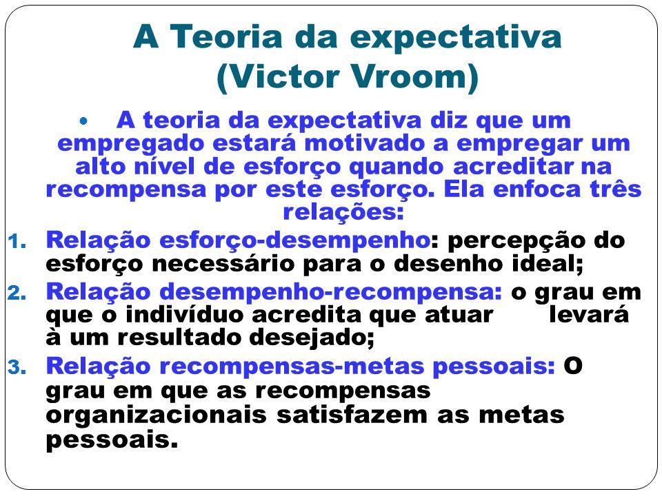 A Teoria da expectativa (Victor Vroom)