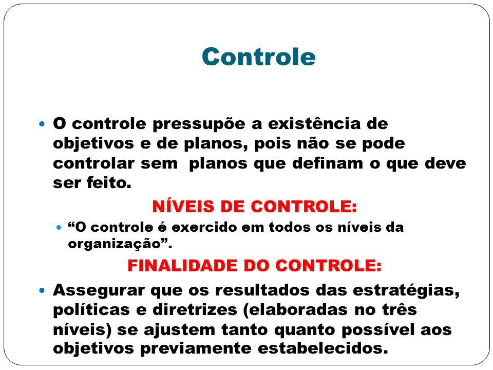 FINALIDADE DO CONTROLE: