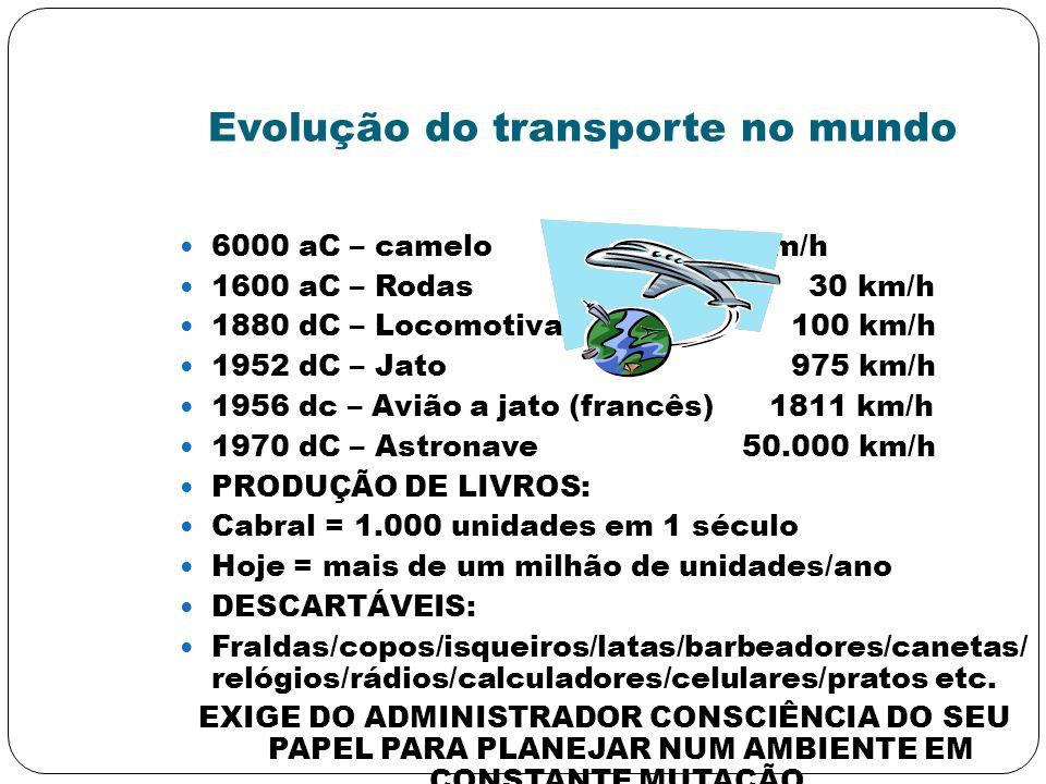 Evolução do transporte no mundo