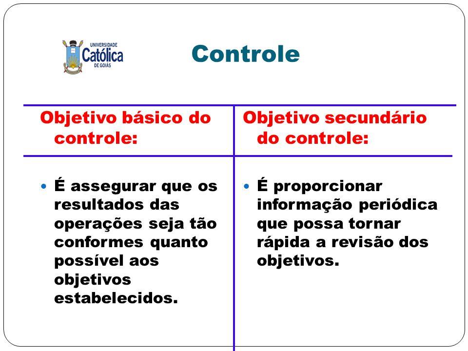 Controle Objetivo básico do controle: Objetivo secundário do controle: