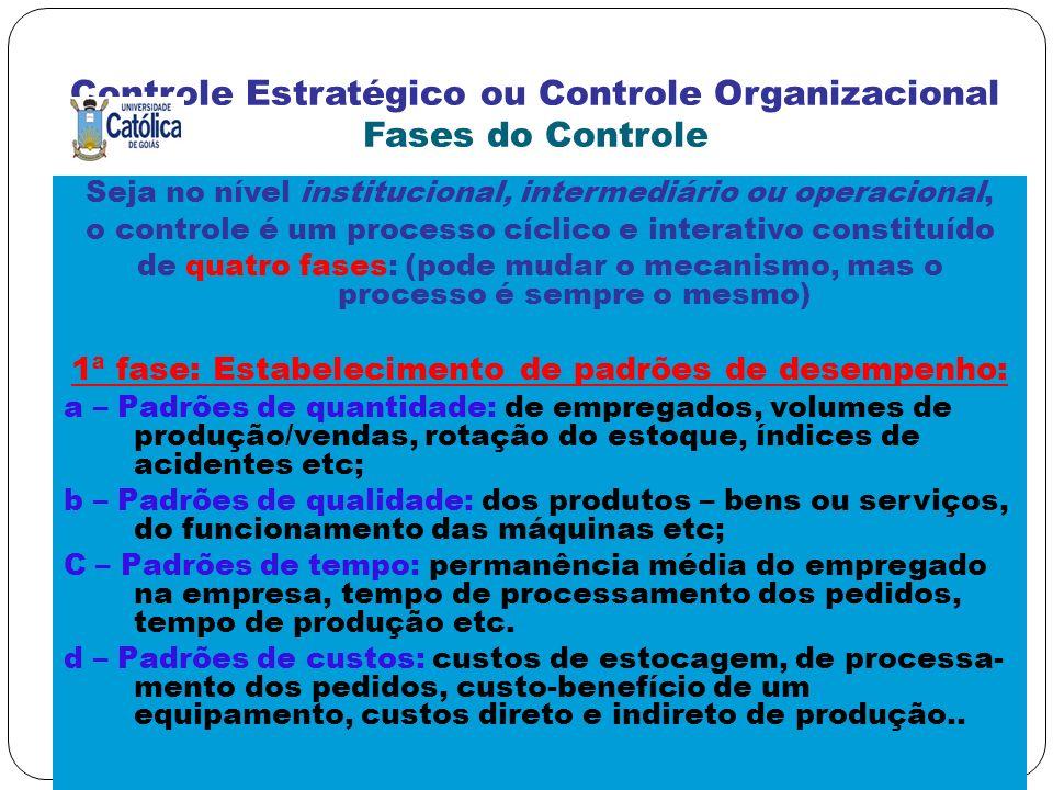 Controle Estratégico ou Controle Organizacional Fases do Controle