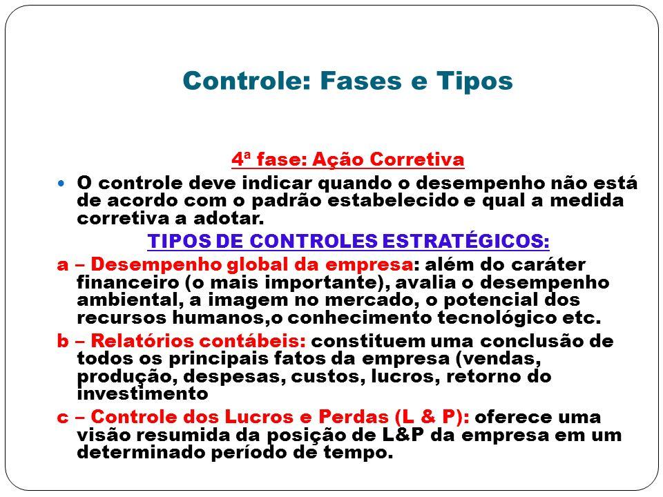 Controle: Fases e Tipos